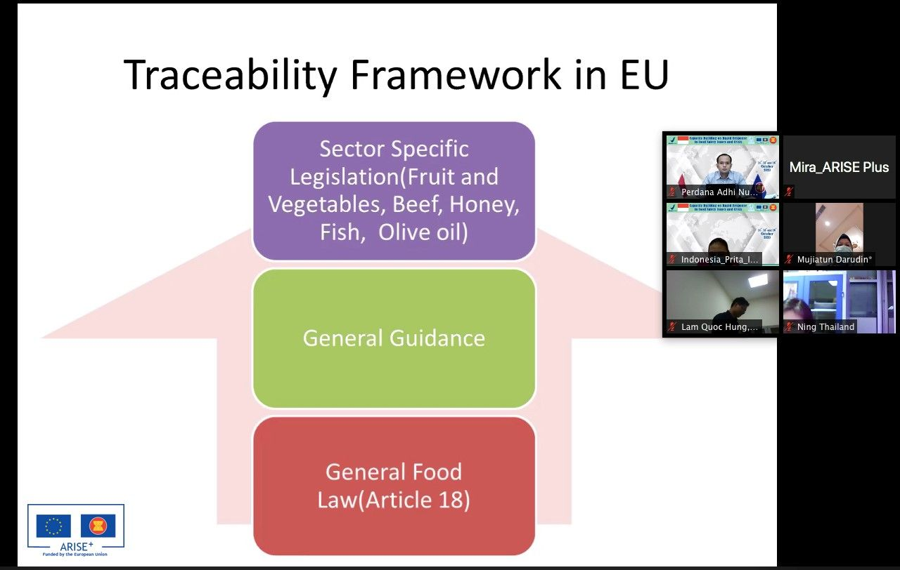 Traceability-4